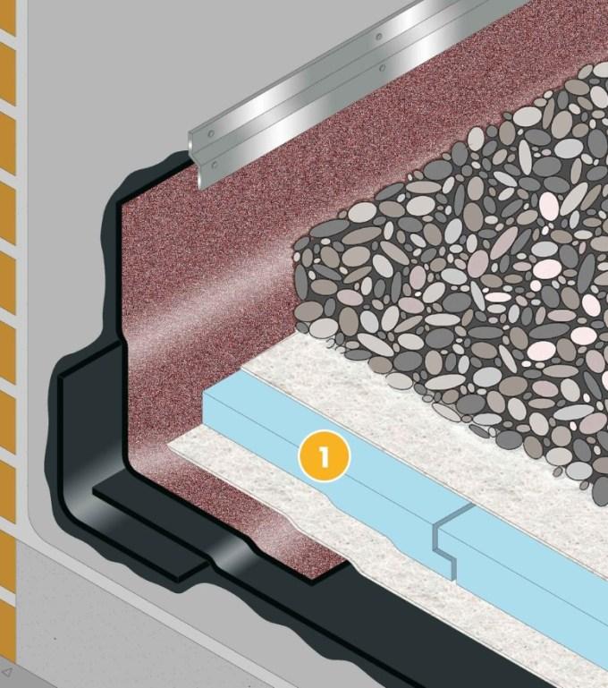 Como hacer un techo corredizo casero reparaci n del for Cual es el techo mas economico para una casa