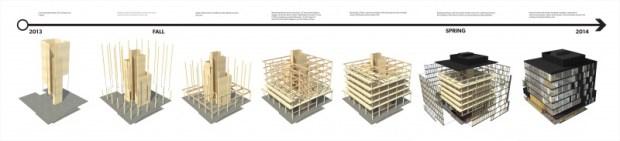 arquitectura sostenibilidad rascacielos madera estructural jardin vertical centro de innovacion y diseño de madera WIDC
