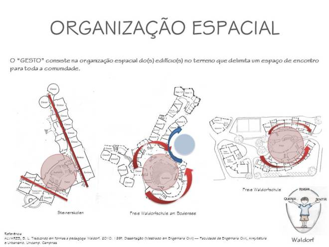 Orgespacial_WAldorf