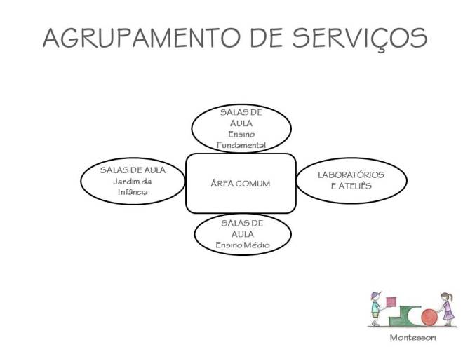 agrupamento_servicos_montessori
