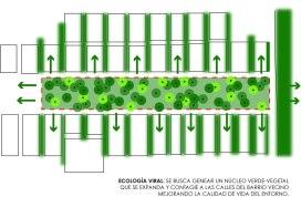 Museo de la Agricultura Culiacan- a10studio + lab07