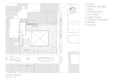 Parque Educativo Venecia - FP arquitectura