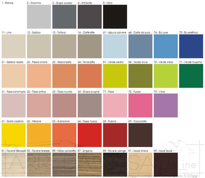 Pitture per pareti, vernici, colori per pavimenti e pitture per facciate delle. Iiᐅ 51 16 1 Mensola Muro Musicale Prezzo Web Mensole Prezzi Offerte Sconti