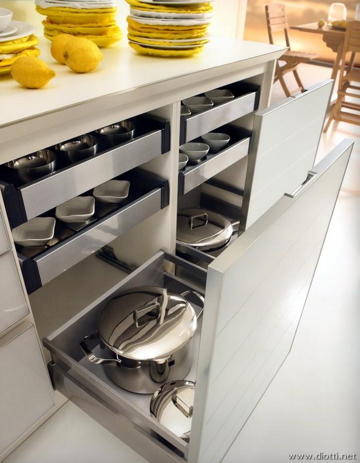 Arredamenti Diotti AF  Il blog su mobili ed arredamento dinterni Una cucina perfetta