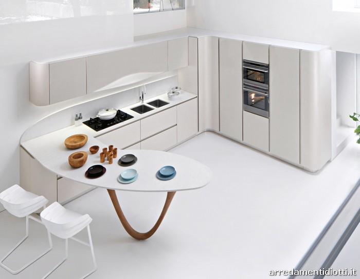 Cucine elettriche ikea idee di interior design per la for Fornello elettrico ikea