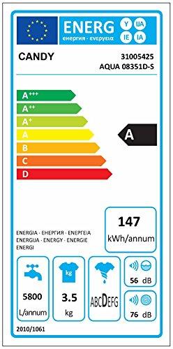 Candy 8016361860308 Lavatrice AQUAMATIC 35 kilograms 56 Decibel Bianco