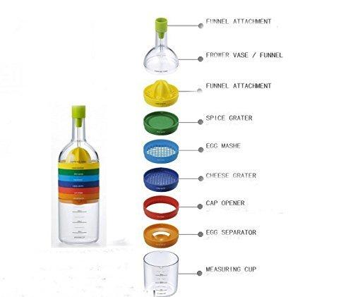 Itian 8 in 1 Utensili da Cucina Multiuso Funzione Bottiglia Strumento di Cucina