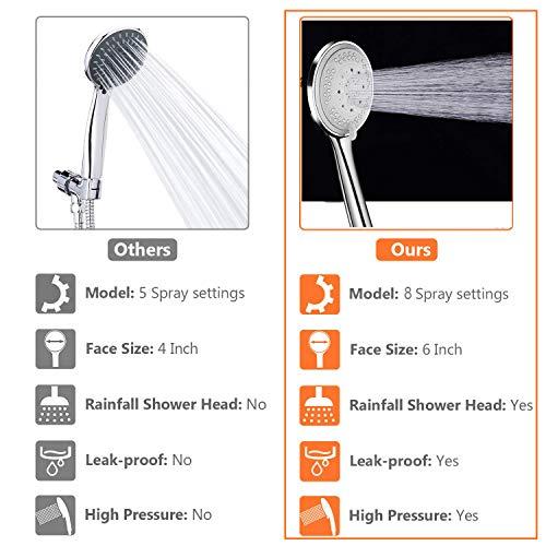 Sendowtek Soffione Doccia a Mano 6 Doccetta Universale 8 Funzione Filtro a Ioni Alta Pressione Risparmio di Acqua Anticalcare Cromato Tubo Flessibile e Supporto con Ventosa per Lavello Bagno Pet