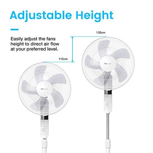 Pro Breeze Ventilatore a Piantana da 40cm con Telecomando e Display a LED 4 modalit operative e 80 Oscillazione Testa del ventilatore regolabile in altezza e girevole