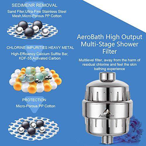 Aerobath 2019 MultiStage Doccia Cartucce del Filtro alta uscita universale Cartuccia Doccia Filtra il cloro i metalli pesanti