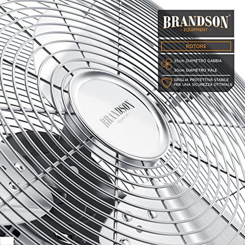 Brandson  Macchina del Vento  Ventilatore da Pavimento  Ventilatore da Tavolo da 385cm  3Livelli di Potenza  48W Max  Design Retro  Cromo  Argento