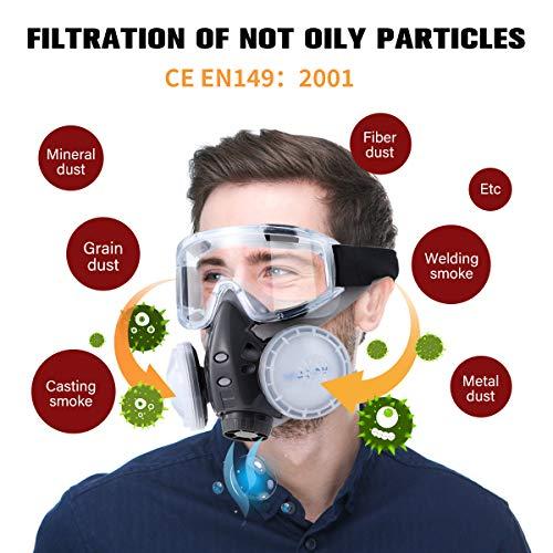 Faccia Copertina NASUM Antipolvere Riutilizzabile con Tappi per le Orecchie Occhiali e 4 Filtro di Cotonei per Protezione Dalla Polvere Lucidatura ecc