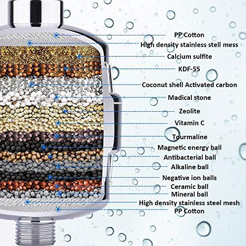 Filtro doccia filtro acqua BASEIN 17 stadi Plastificante Soffione doccia Filtro acqua inclusi 2 cartucce filtro intercambiabili alloggiamento cromato nastro in teflon e 6 anelli del disco