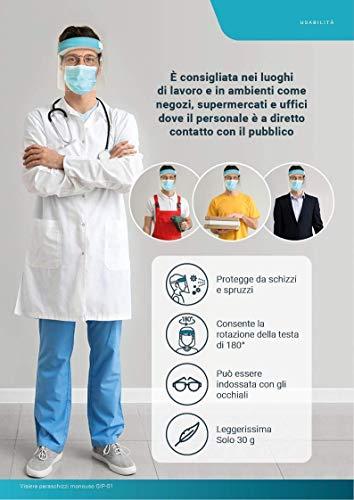 GiPlast Visiera Protettiva Paraschizzi Made In Italy Dispositivo di Protezione Individuale catIII CE conf 10 Pezzi