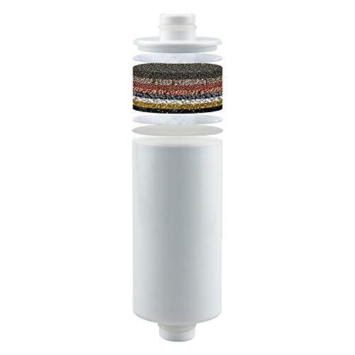 HiKiNS  Filtro doccia e filtri di ricambio