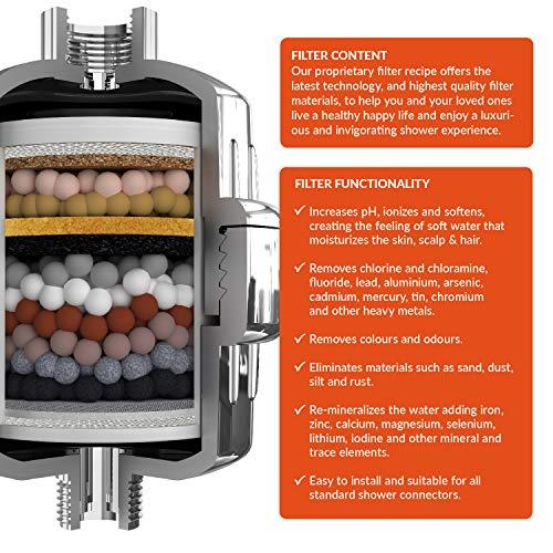 Invigorated Water PH Energize  Filtro Doccia Universale ad 8 stadi di filtraggio  elimina Cloro Fluoro Metalli Pesanti e impurit  Aumenta Il PH  Facile da installare