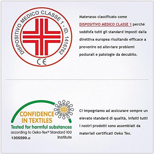 miasuite i sogni italiani Materasso Singolo per brandina 80x180 cm Alto 10 Cm  Waterfoam Dispositivo Medico Ortopedico  Primavera