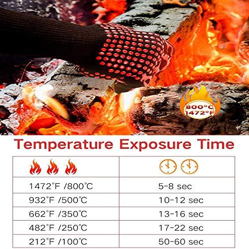 No Branded Guanti Ignifughi BarbecueGuanti BarbecueGuanti da Forno Guanti da Cucina con Resistenza al Calore Fino a 800 Cper CucinaBarbecueForno a Microonde Caminetto e Carbone Guanti