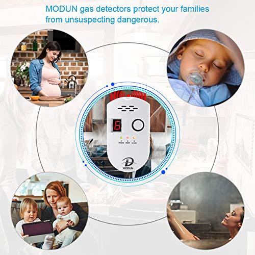 Rilevatore di Gas GPLGas NaturaleRilevatore Gas di Carbone Sensore Plugin Rilevatore di Fughe di Gas con Allarme Sonoro e Display digitale LED Methane Propane Butano Combustible gas Allarme
