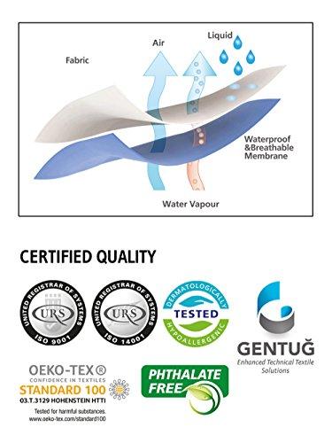Third of Life Coprimaterasso 90x200 Impermeabile  Traspirante  Protezione antiacaro  Coprimaterasso con Angoli  Protezione Materasso Impermeabile  Coprimaterasso igienico 90 x 200 cm