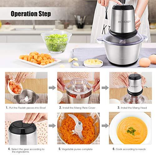 Tritatutto Elettrico homeasy 2L Frullatore Multifunzionale con Ciotola in Acciaio Inox 350W Mini Robot da Cucina per Frutta Verdura Carne Spezie ecc