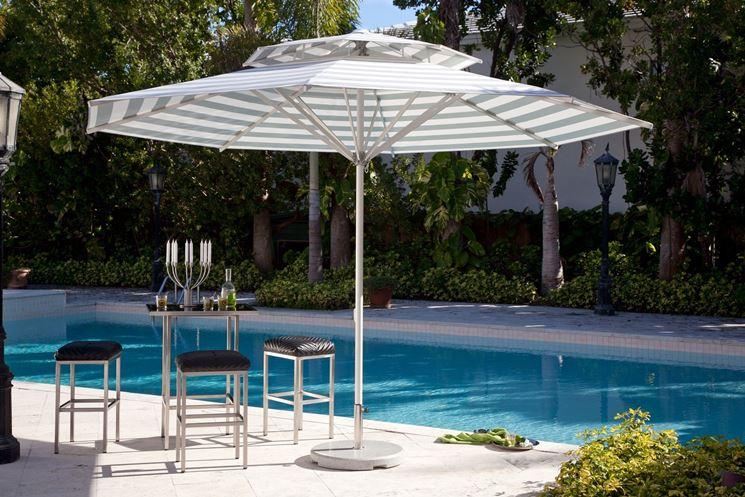 Ombrelloni da giardino, da terrazzo, da balcone ed esterno. Prezzi Ombrelloni Ombrelloni Da Giardino Quanto Costano Gli Ombrelloni Da Giardino