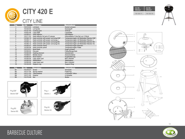 Outdoorchef City 420 E