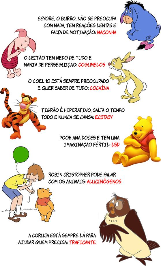 7 Sinais de que os personagens das Aventuras do Ursinho Pooh usam drogas