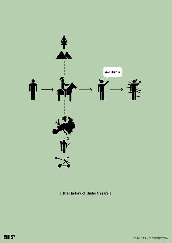 A História De Pessoas Famosas Contada Em Posters 04