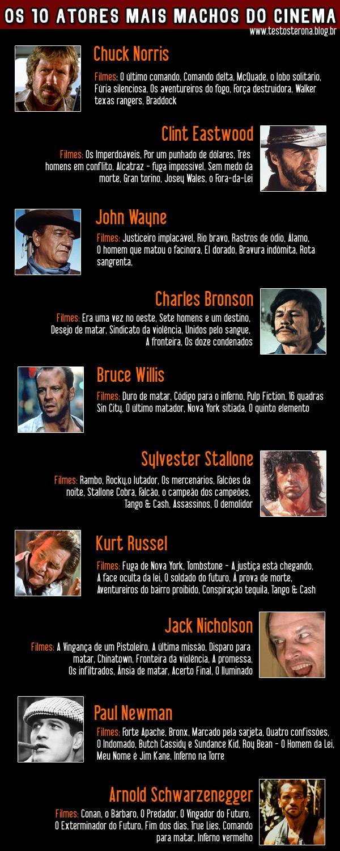 Os 10 Atores Mais Machos do Cinema