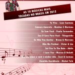 As 10 Músicas Mais Tocadas no Brasil em 2012!