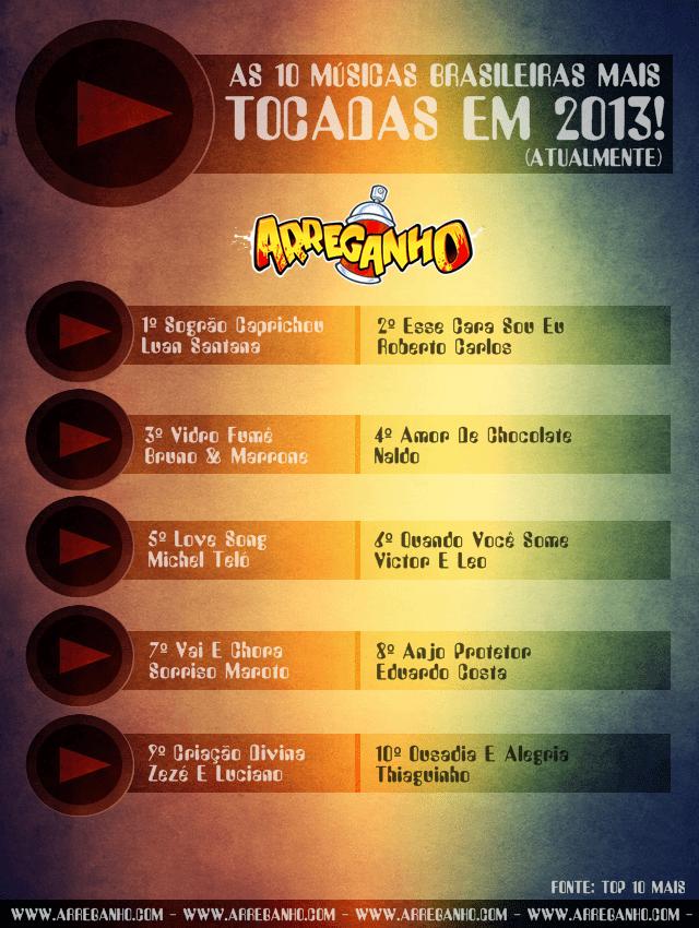 As 10 Músicas Brasileiras Mais Tocadas em 2013!
