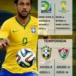 7 fatos que provam se o Fred é ou não o pior atacante da Copa
