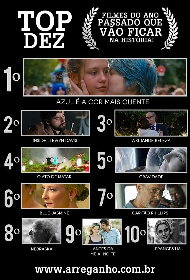 Top 10 filmes do ano passado que ficarão na história!