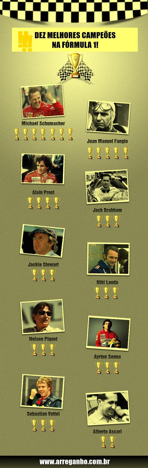 10 Melhores Campeões de Fórmula 1!