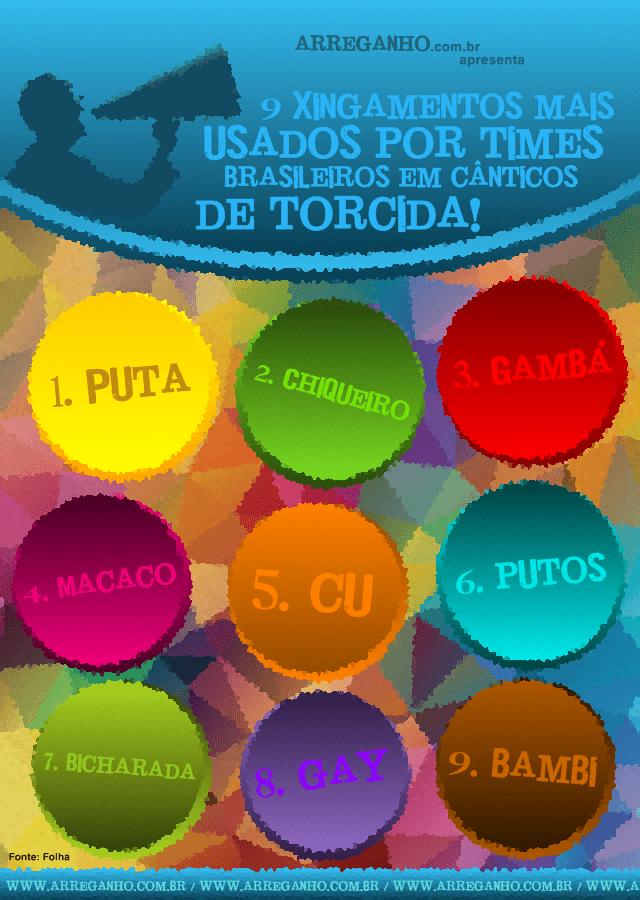 9 Xingamentos mais usados por times brasileiros em cânticos de torcida