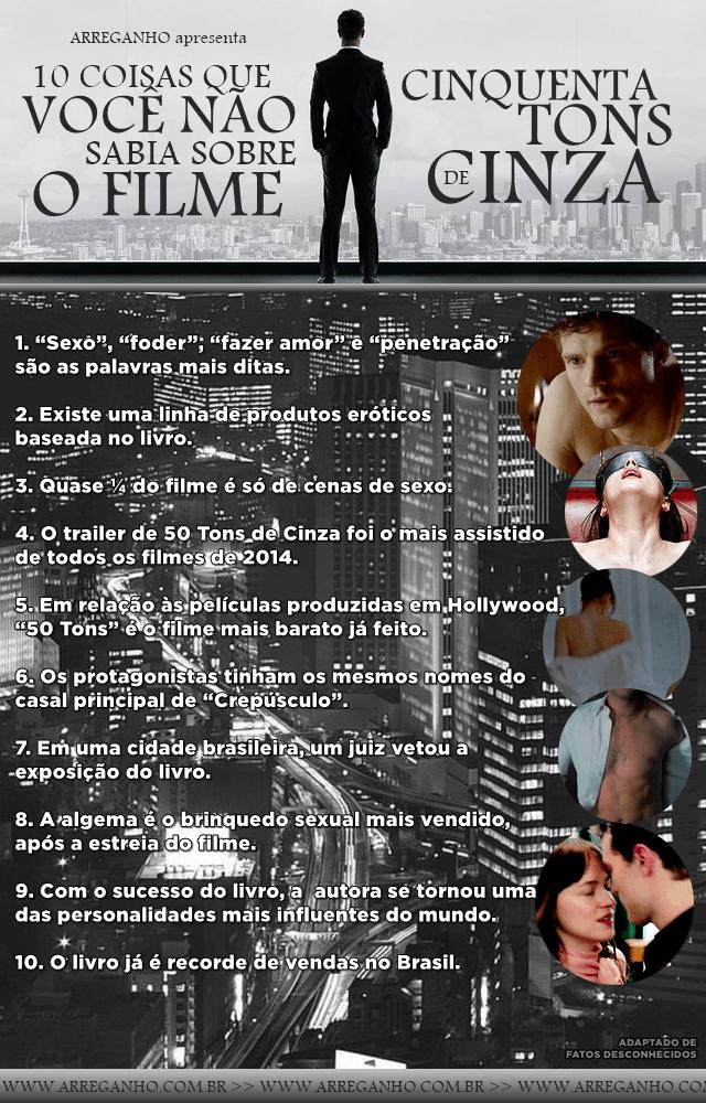 10 Coisas que você não sabia sobre o filme Cinquenta Tons de Cinza