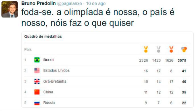 Brasil lidera quadro de medalhas dos Jogos Olímpicos do Rio 2016