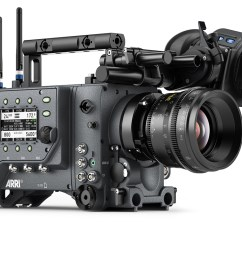 the camera and fewer associated problems since cable failure is by far the most common technical hitch on set camera setup and power up are quicker  [ 1920 x 833 Pixel ]