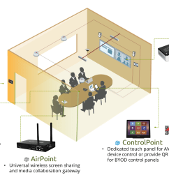 how does arrive onepoint drive smart meeting and huddle rooms  [ 2560 x 1260 Pixel ]