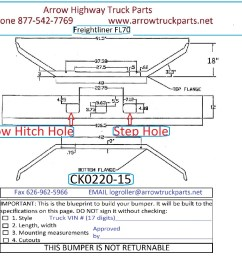 bumpermaker freightliner fl60 fl70 u0026 fl80 bumper 1 piecefreightliner fl60 fl70  [ 1212 x 870 Pixel ]