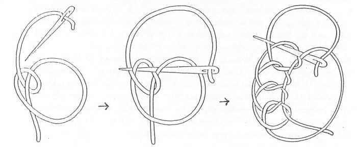Thumbelyna: The Avid Knitter: The Origin(s) of Knitting...