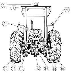 Tractor Safety : USDA ARS