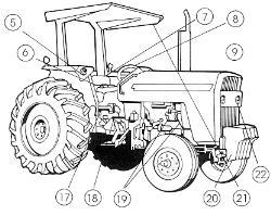 Tractor Safety : USDA ARS