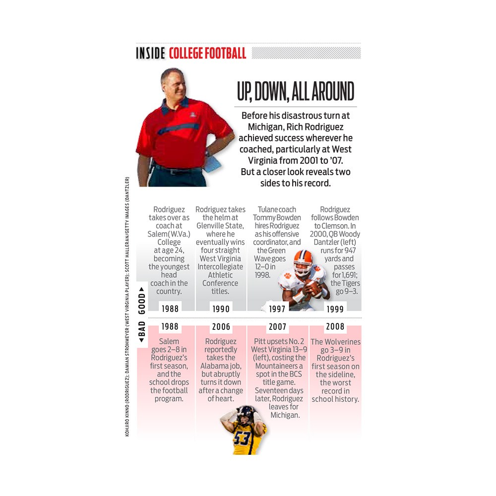 College Football Column Galaxy Version P.9