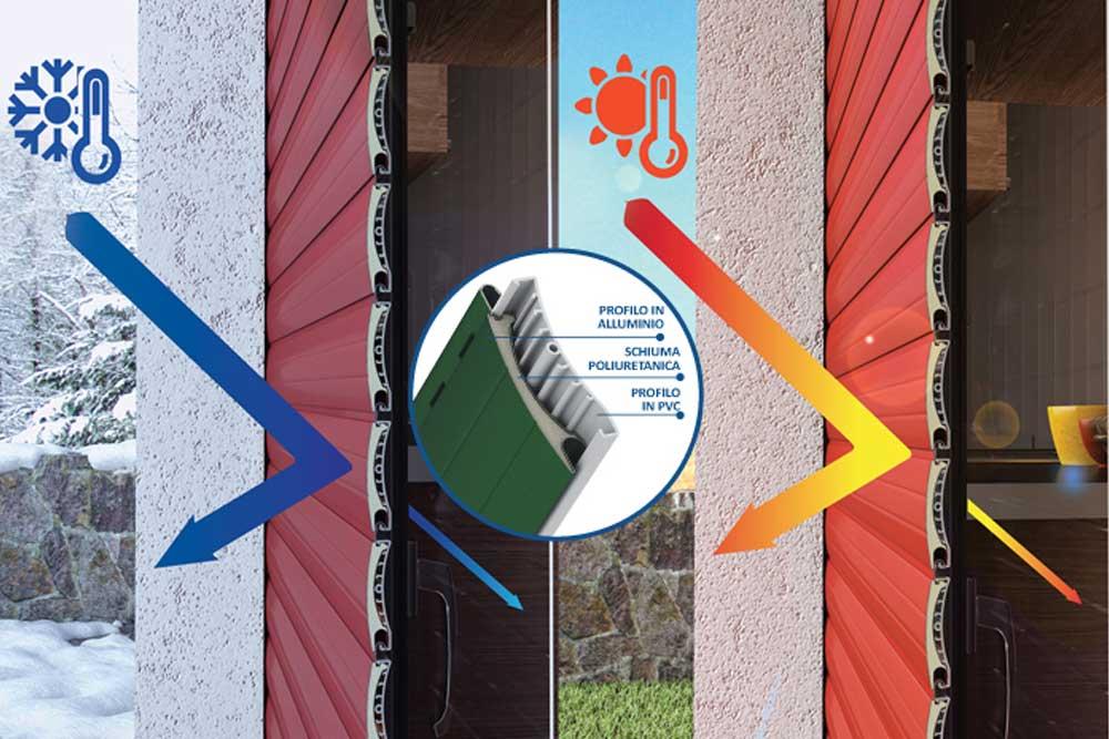 DUERO | avvolgibile in pvc e alluminio con poliuretano ad alta densità