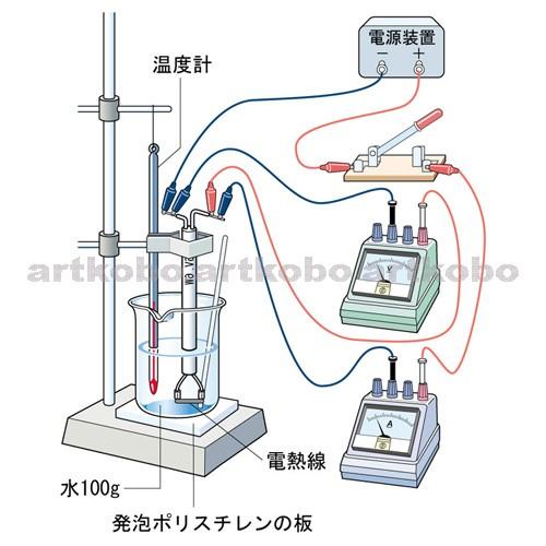 Web教材イラスト図版工房 / R_C1_電流のはたらき_13