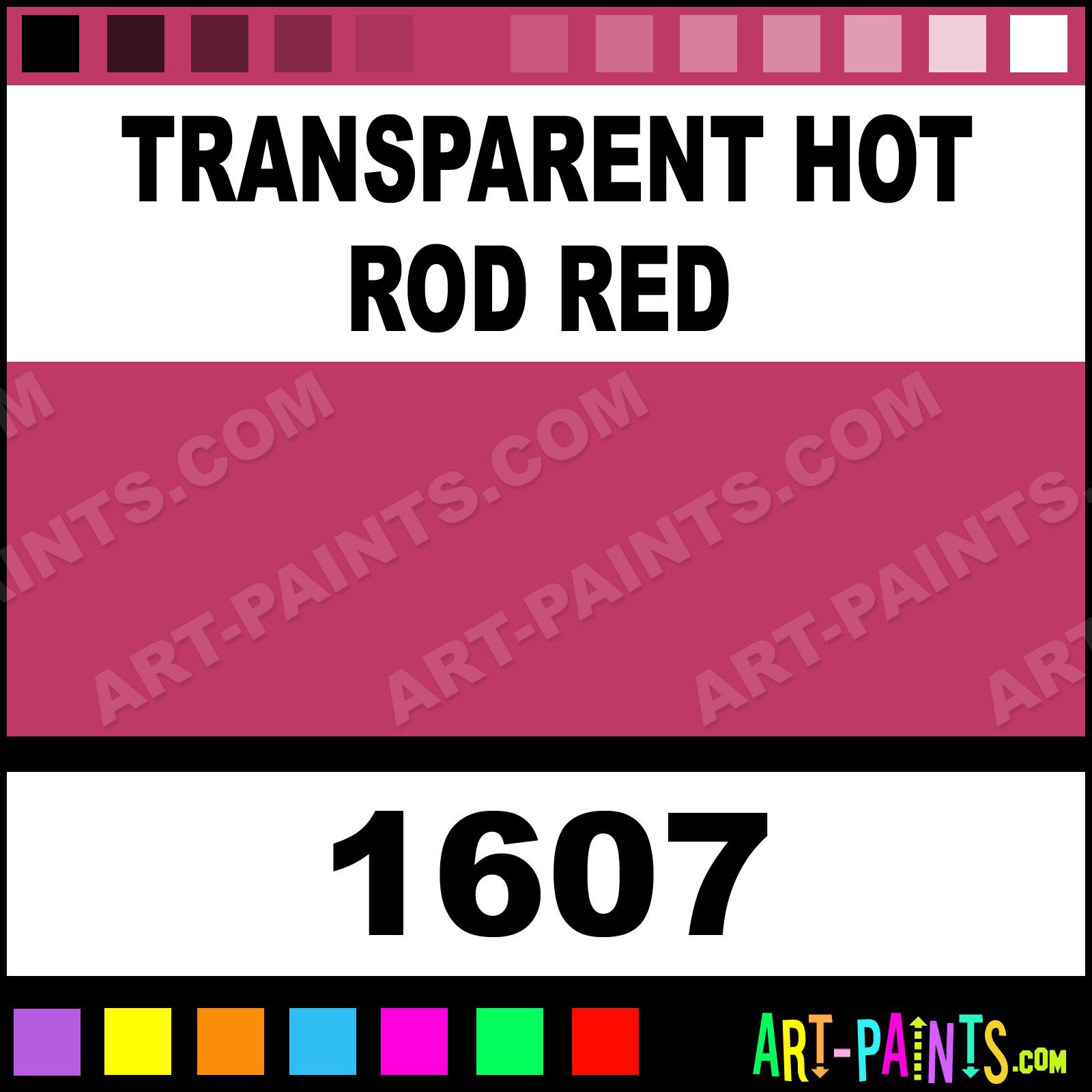Testors Transparent Paint