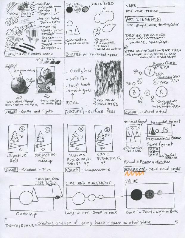 Creative Cornell Notes