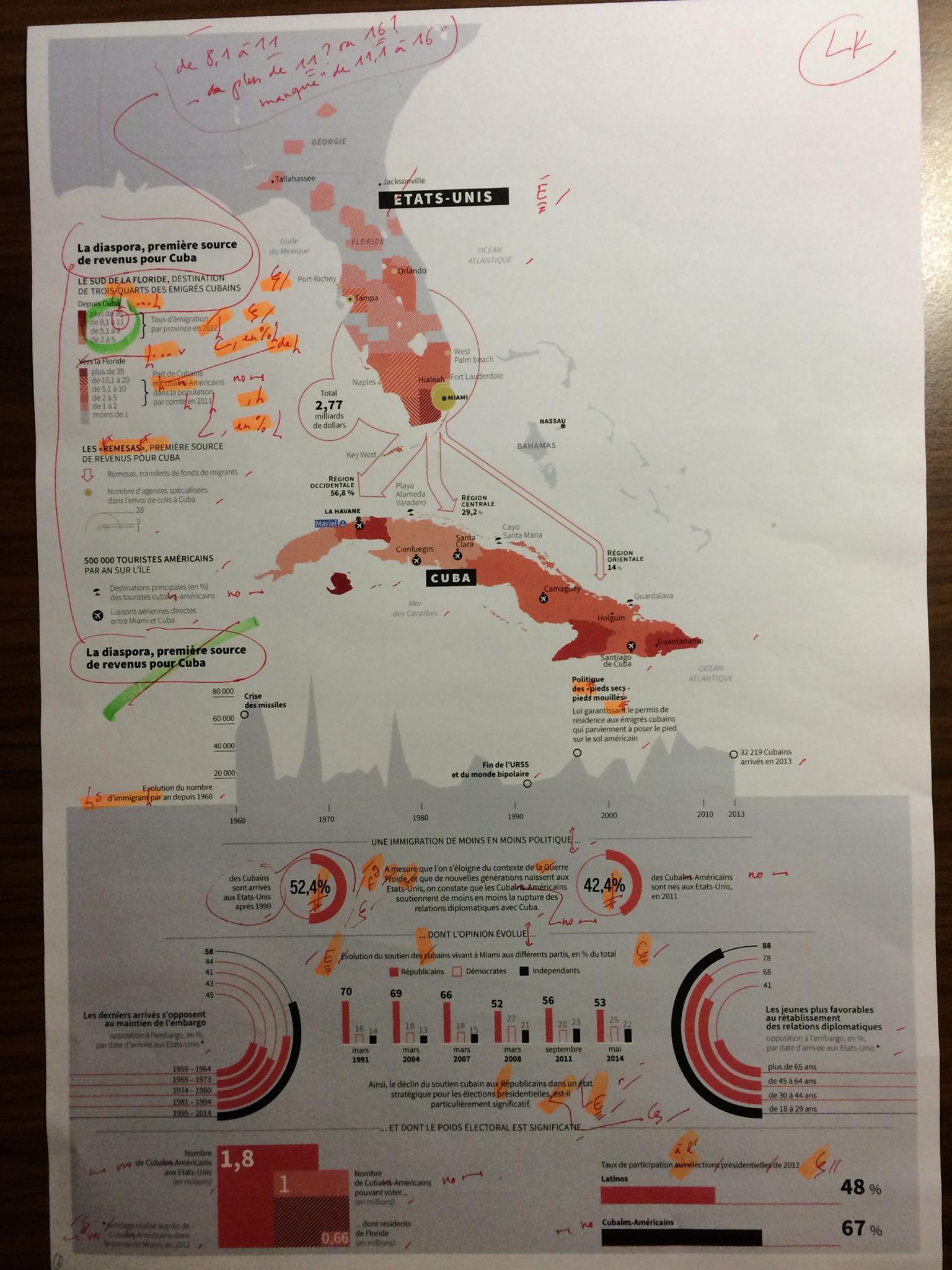 infografika_lemond_09